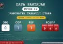 Pantauan Covid-19 Di Kabupaten Tapanuli Utara per 11 Juli 2020