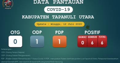 Pantauan Covid-19 Di Kabupaten Tapanuli Utara per 12 Juli 2020